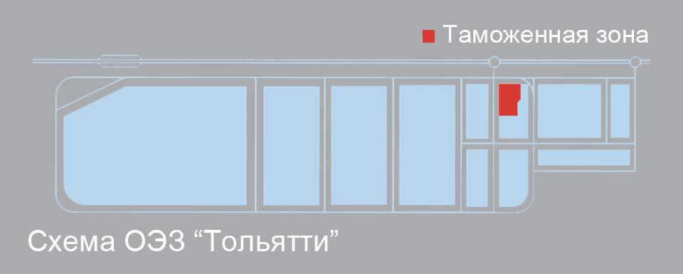 три КПП (для транспорта и